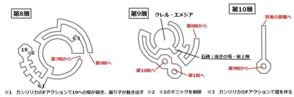 導きの塔第8層から第10層までの宝箱やボスの位置
