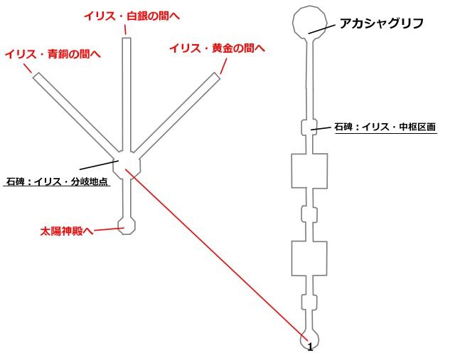 イリス・分岐地点と中枢区画の宝箱とボスの位置を記したマップ
