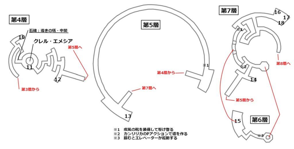導きの塔第4層から第7層までの宝箱やボスの位置