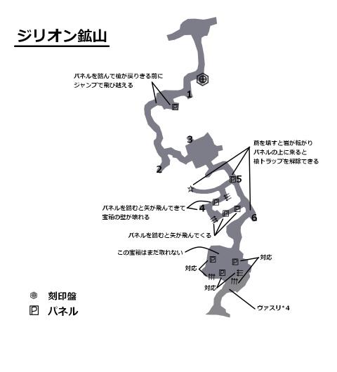 第6部ミリオン鉱山マップ