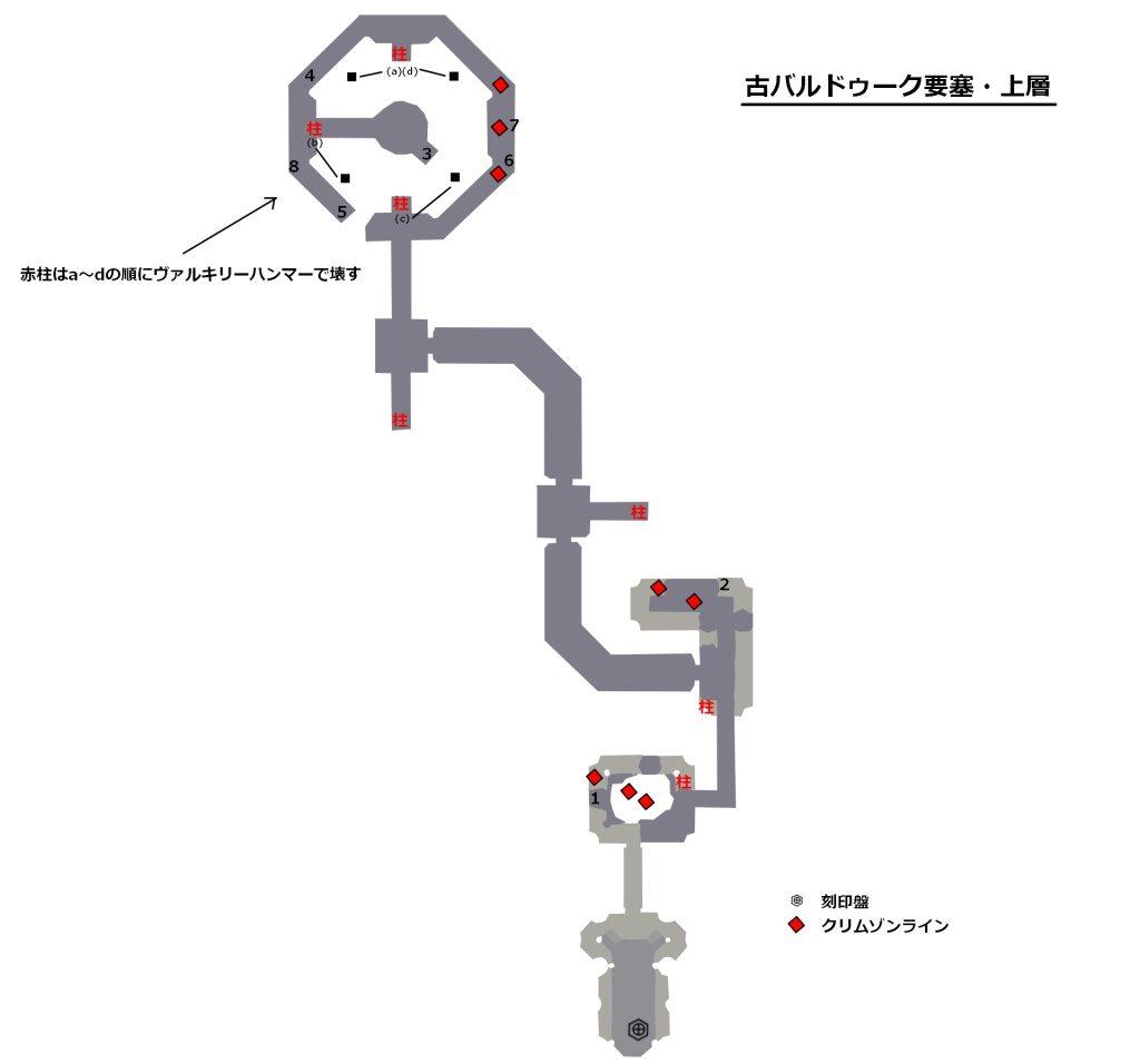 古バルドゥーク要塞・上層マップ