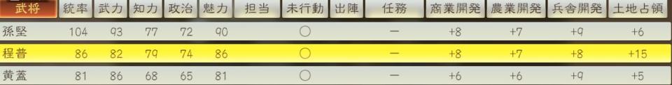 三國志14tips1-1