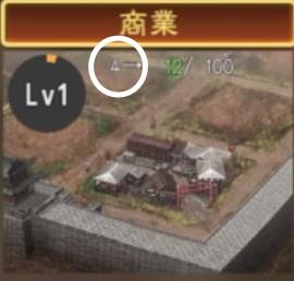 三國志14tips1-4