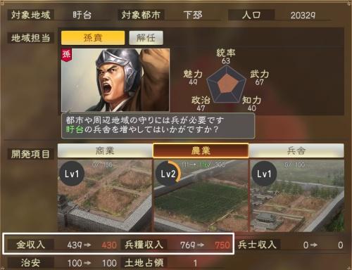 三國志14tips5-2