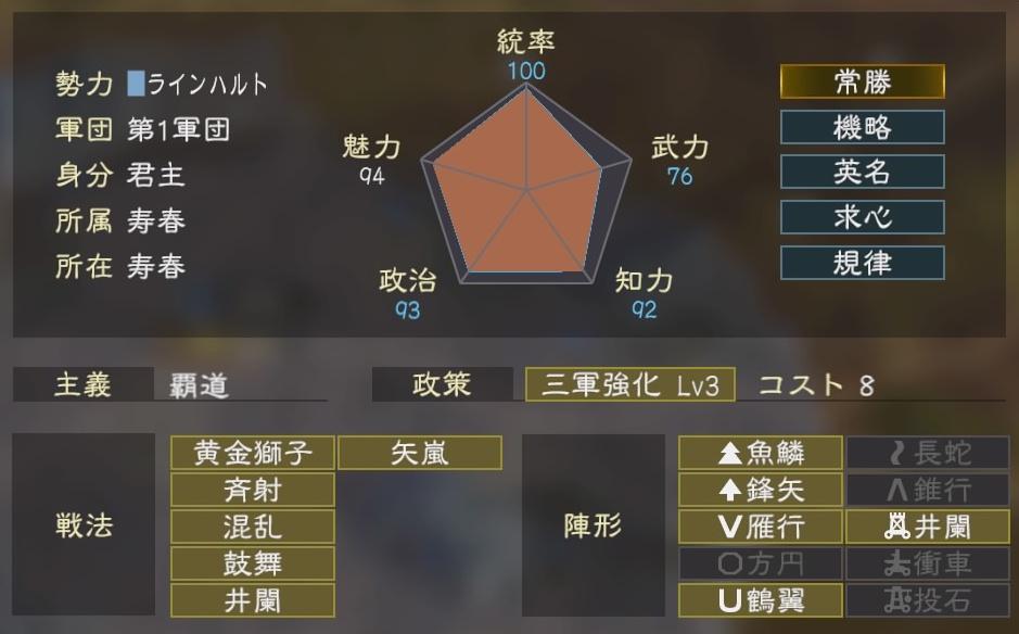 三國志14コラボ1-1