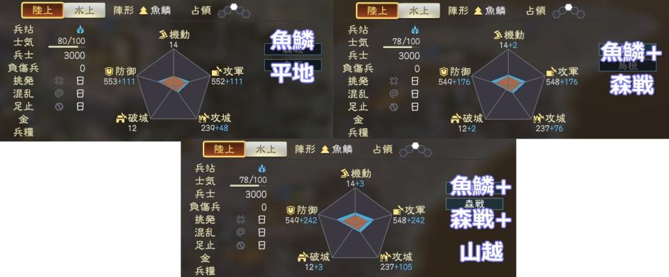三國志14山戦・森戦調査3