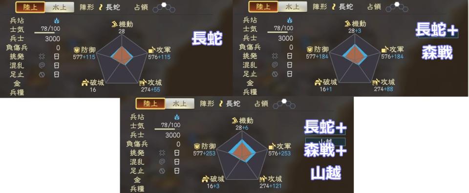 三國志14山戦・森戦調査4