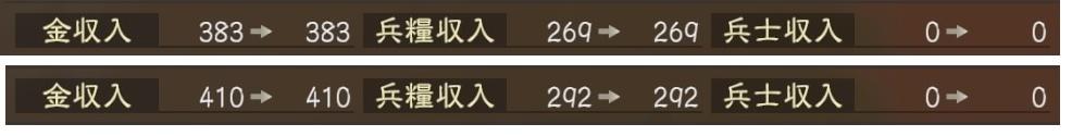三國志14tips7-5
