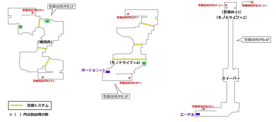 FF7リメイクマップ1-2