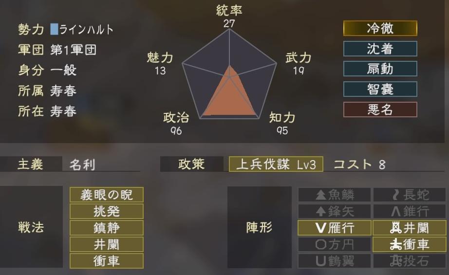 三國志14コラボ4-1