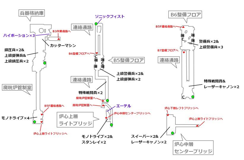 FF7リメイクマップ7-2