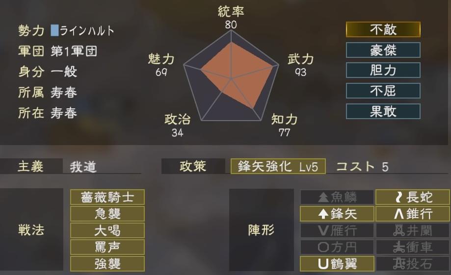 三國志14コラボ5-2