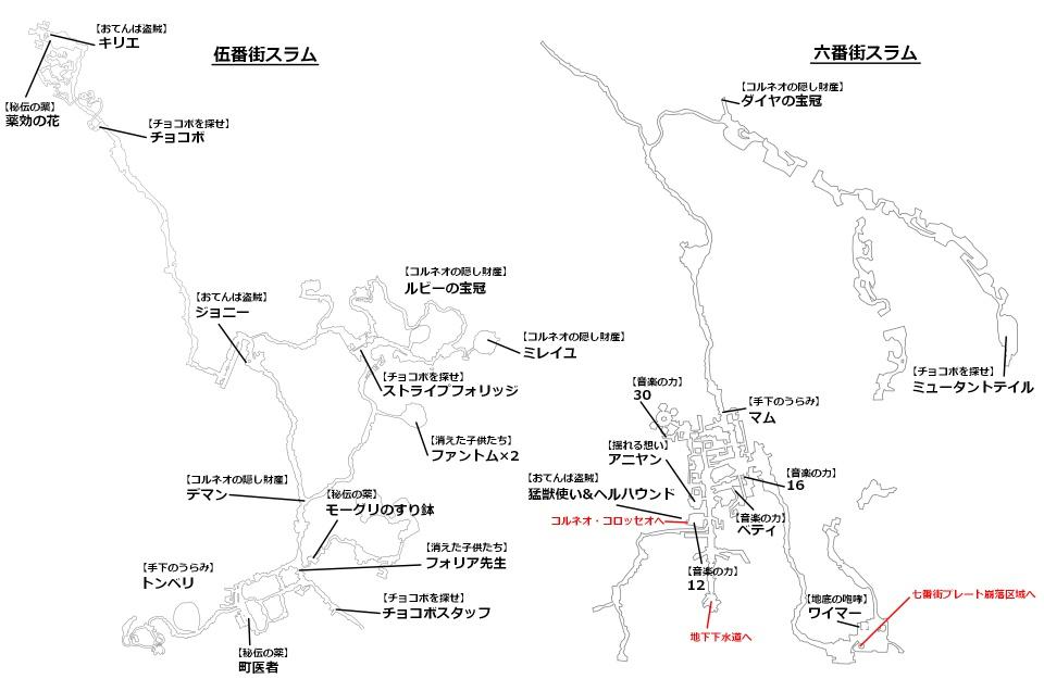 FF7リメイク14章クエストマップ1