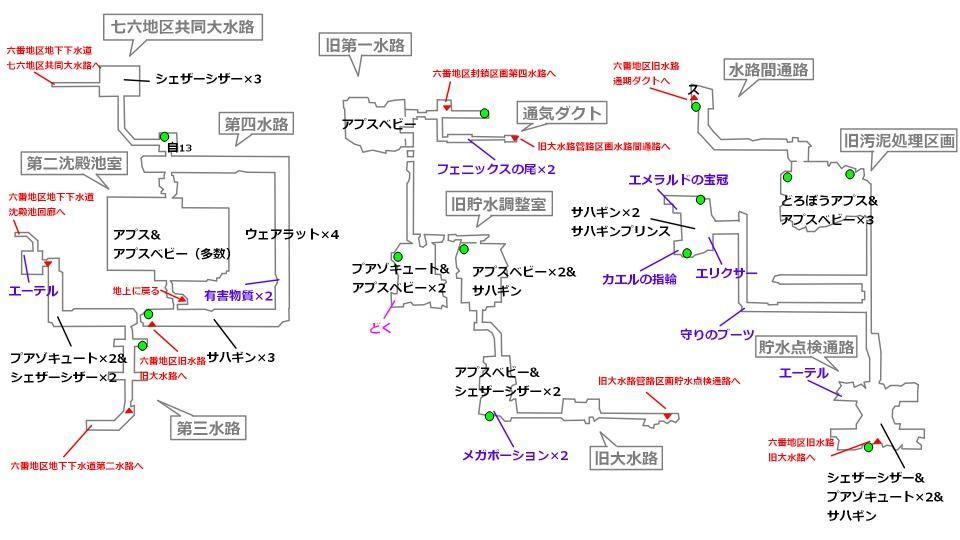 FF7リメイクマップ10-3