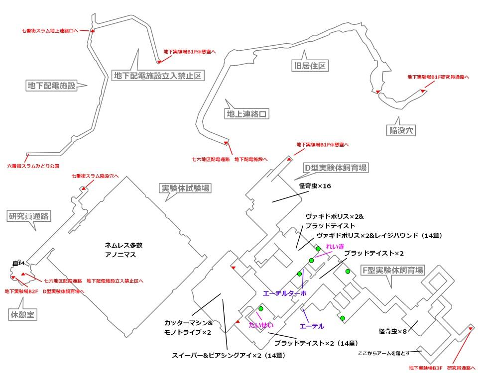 FF7リメイクマップ13-1