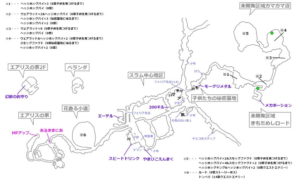 FF7リメイクマップ8-3