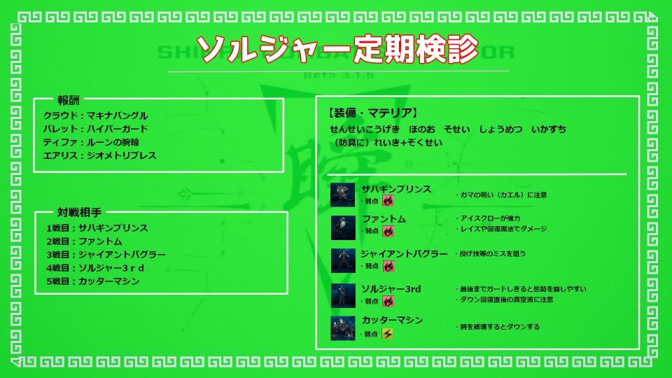FF7リメイクミニゲーム5-1