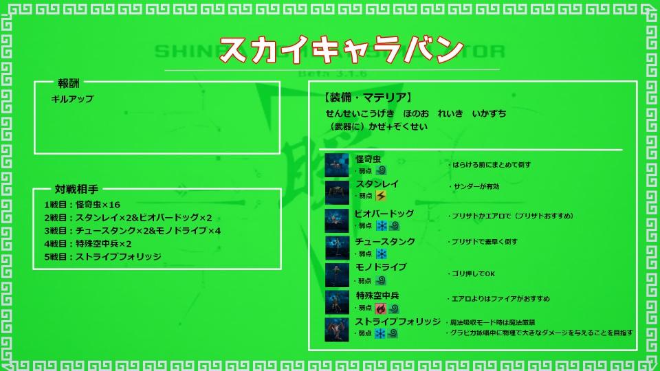 FF7リメイクミニゲーム5-2
