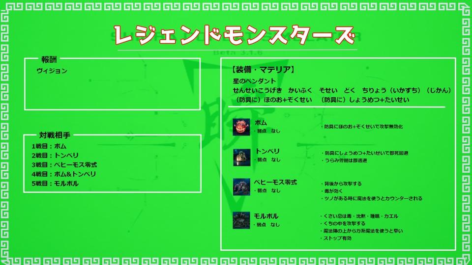 FF7リメイクミニゲーム6-1