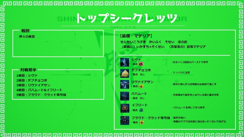 FF7リメイクミニゲーム7-1