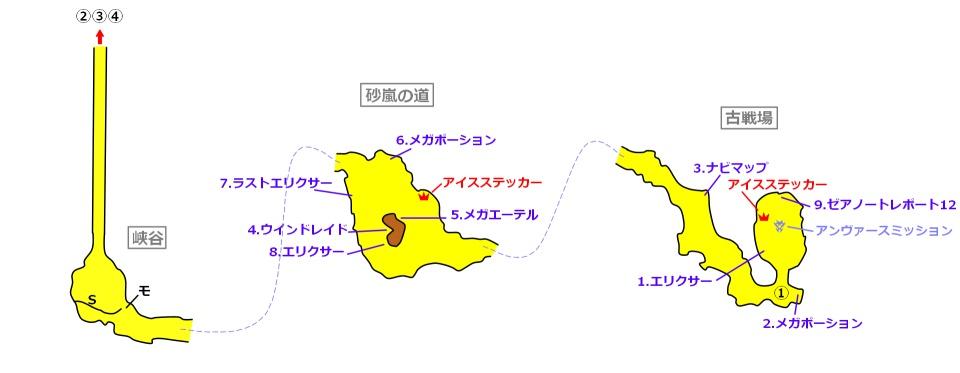キングダムハーツバースバイスリープヴェントゥス編キーブレードグレイブヤードマップ