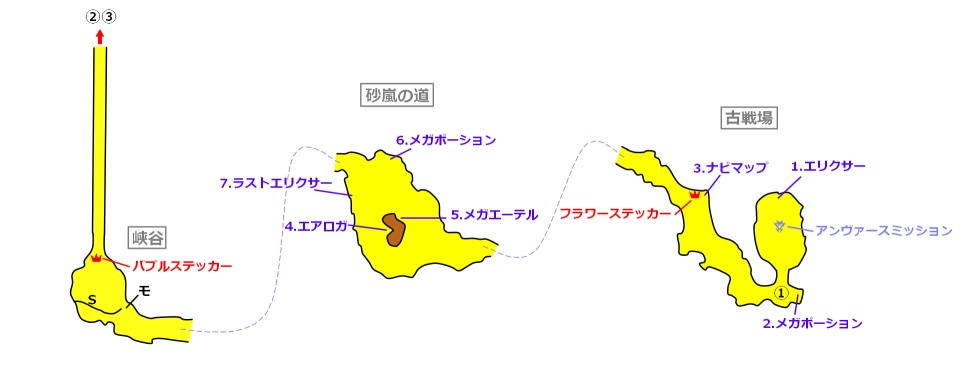 キングダムハーツバースバイスリープアクア編キーブレード・グレイブヤードマップ