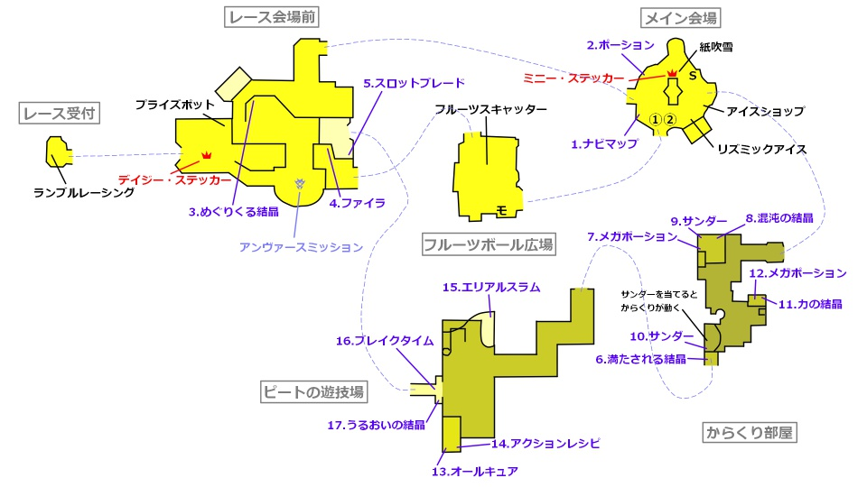 キングダムハーツバースバイスリープヴェントゥス編ディズニータウンマップ